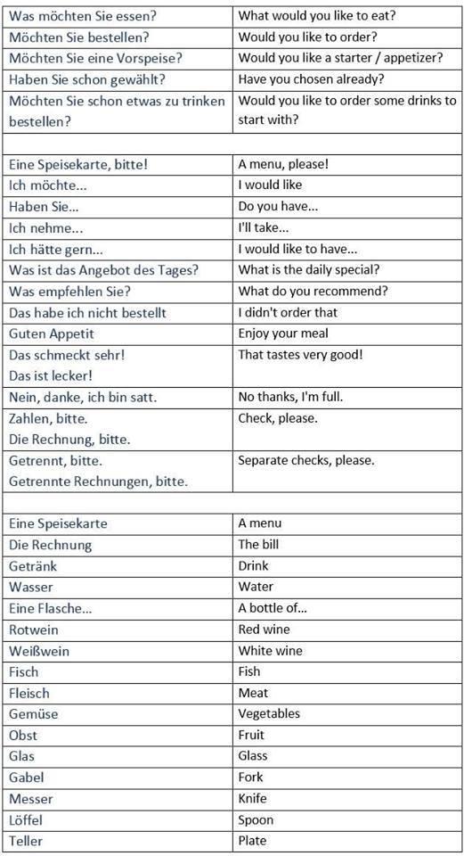 drzftgih - Deutsch-Englisch