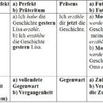 dtfzgih 150x150 - 10-20