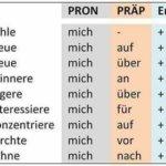 sgw 150x150 - Wörter und Wendungen (100-200)