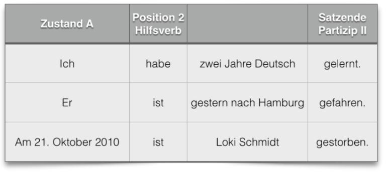 ssddfffff - ZUSTAND A-POSITION 2-SATZENDE