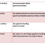 4 150x150 - Wörter und Wendungen (350-400)
