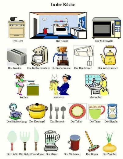 hbkjln - In der Küche