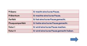 xrzdtufziguohipj 300x161 - Präsens, Präteritum, Perfekt, Plusquamperfekt, Futur I, Futur II