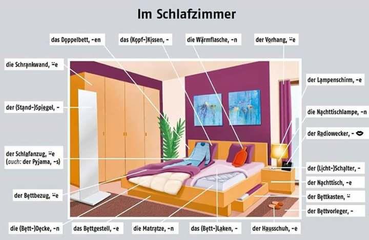 dfwe - Im Schlafzimmer