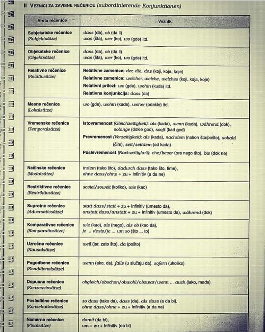 f3f34 - Veznici za zavisne rečenice