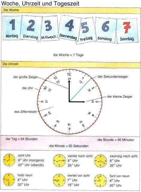 gibi - Woche,Uhrzeit und Tageszeit