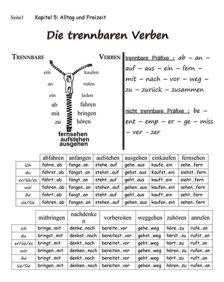 lbv - DIE TRENNBAREN VERBEN