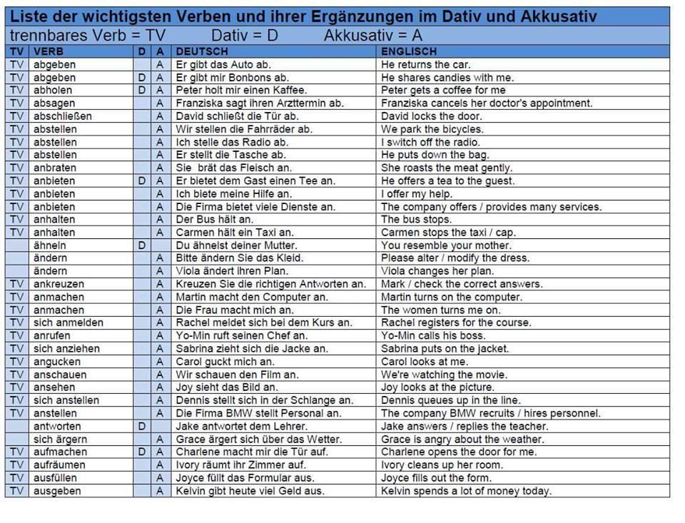opihouk - Liste der wichtigsten Verben und …