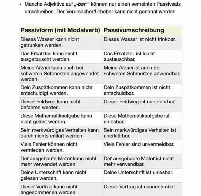 wcefce - Passivform  (mit Modalverb) / Passivumschreibung