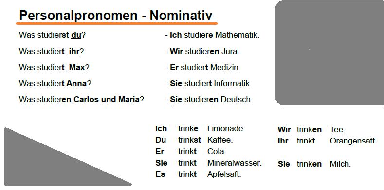 wefwe - Personalpronomen - Nominativ