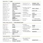 zfiz 150x150 - Sätze (1-5)