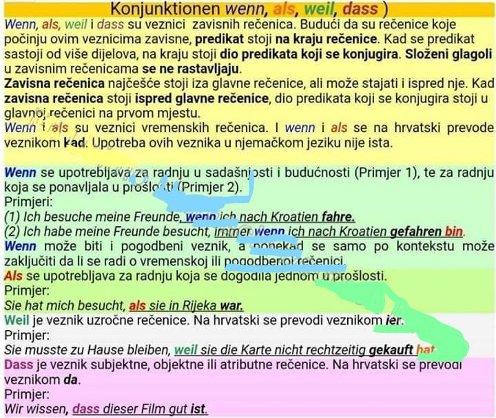 zuiguohip - Konjunktionen wenn/als/weil/dass