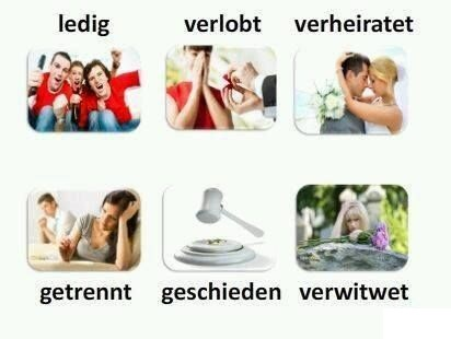 1 - Familienstand