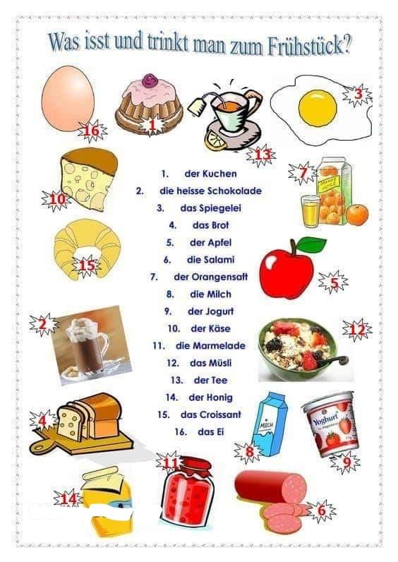 iougizfu - Was isst und trinkt man zum Frühstück?