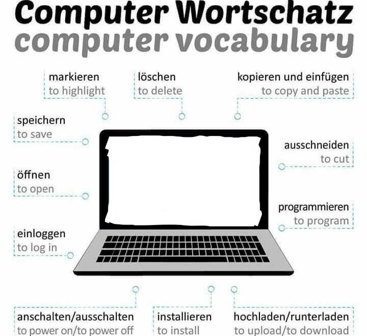 likuzu - COMPUTER WORTSCHATZ