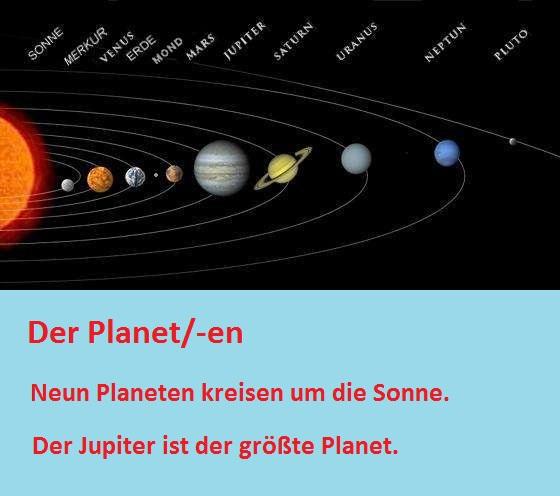 poihš - Planet