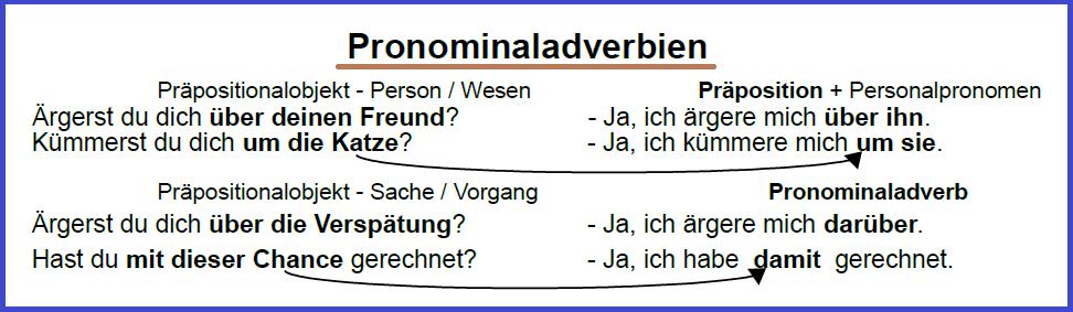 rzctuvzđ - Pronominaladverbien
