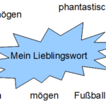 čilugfzdt 150x150 - Konjunktionen und Satzbau