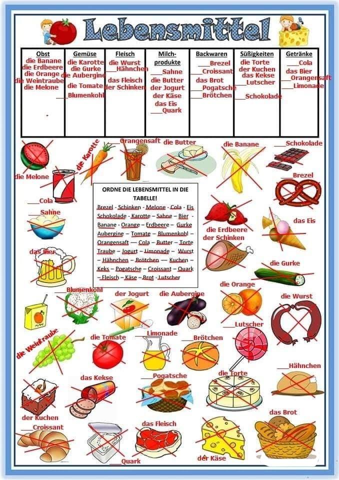fwef 2 - Lebensmittel