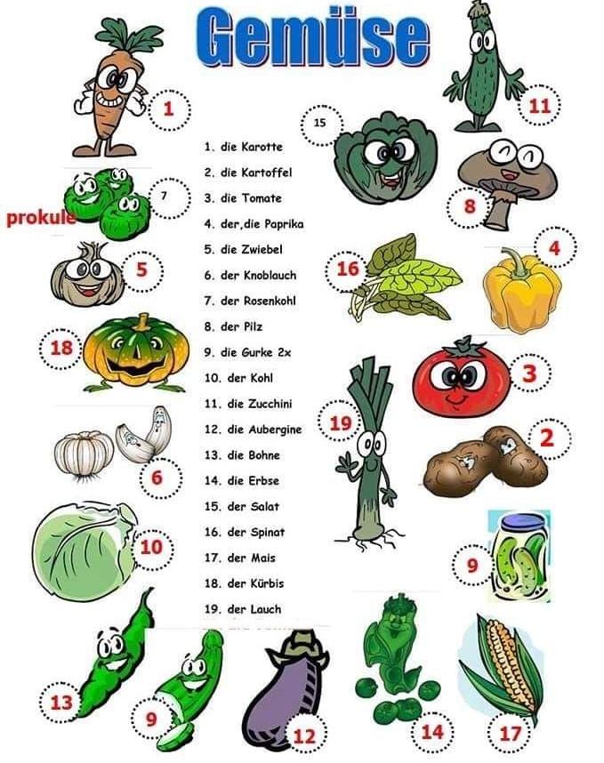 rtuvzi - Gemüse