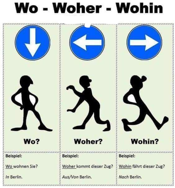 35s6drt - WO/WOHER/WOHIN