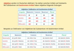 dfbg 300x206 - Adjektive