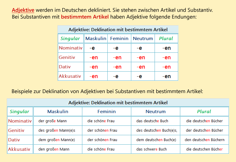 dfbg - Adjektive
