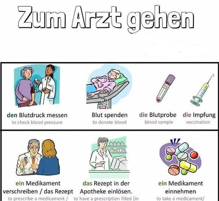 dqwed - ZUM ARZT GEHEN