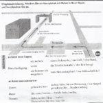 fwef 1 150x150 - SUBSTANTIVE OHNE ARTIKEL