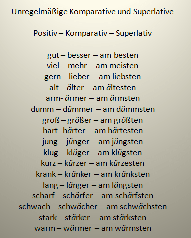 hjkgcvjhk - Unregelmäßige Komparative und Superlative