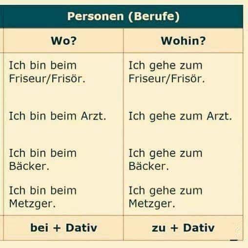 iztvu - Personen (Berufe)