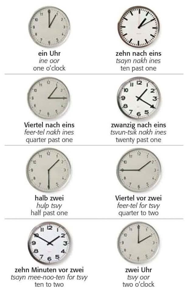 srdtxfztu - die Uhr