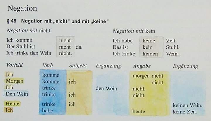 txfczgvuh - NEGATION