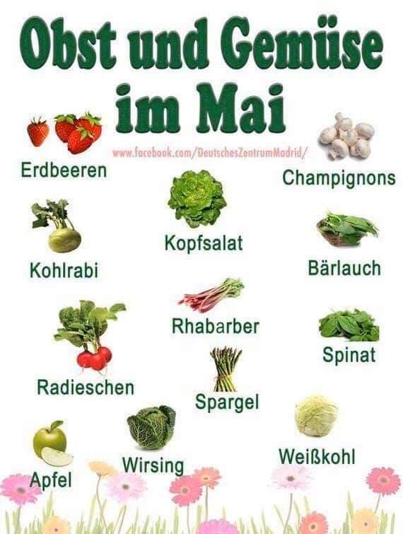89441173 586509761940852 949135575678451712 n - Obst und Gemüse im Mai