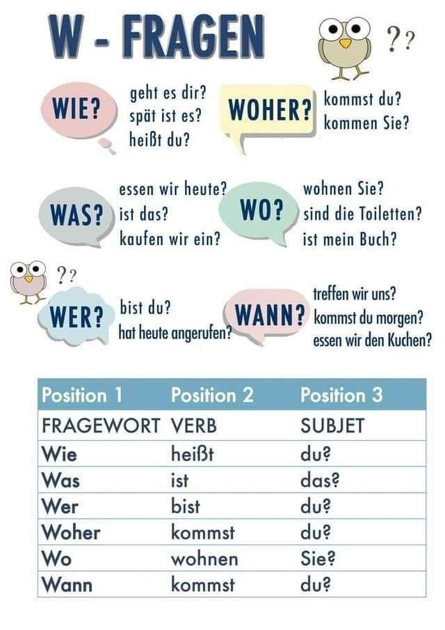 fewrg - W-FRAGEN