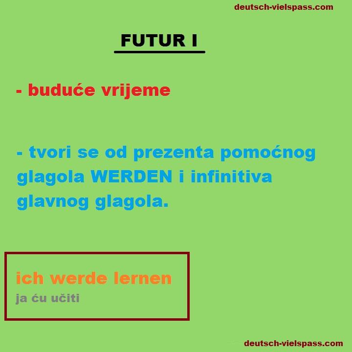 kljh - FUTUR I
