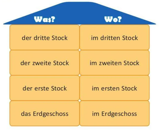 asf - was? wo?