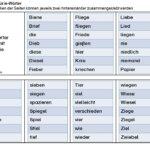lihukgvhj 150x150 - Kontraktionen mit bestimmten Artikeln