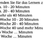 ee 150x150 - Wie viele Zeit wenden Sie für das Lernen nach Hause auf?