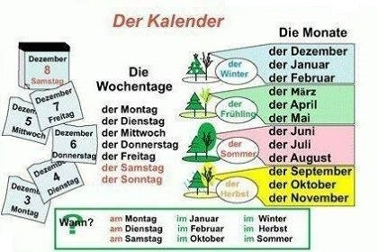 eeee - der Kalender