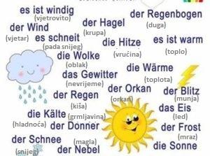 qwr 1 - das Wetter