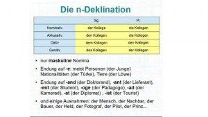 klhkgufz 300x169 - Die n-Deklination